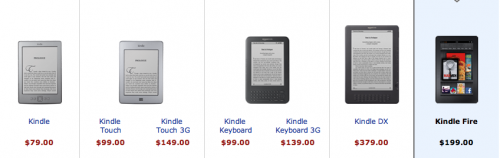 Kindle Lineup