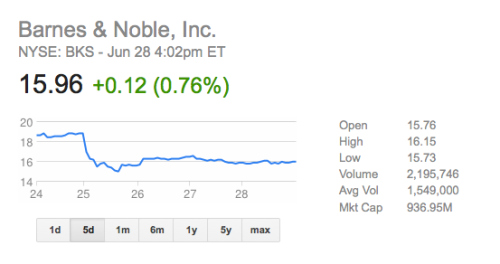 Four Things Barnes & Noble Could Do to Stay Competitive